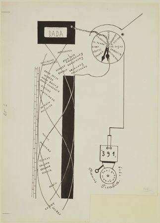 francis-picabia-movimento-dada-19192